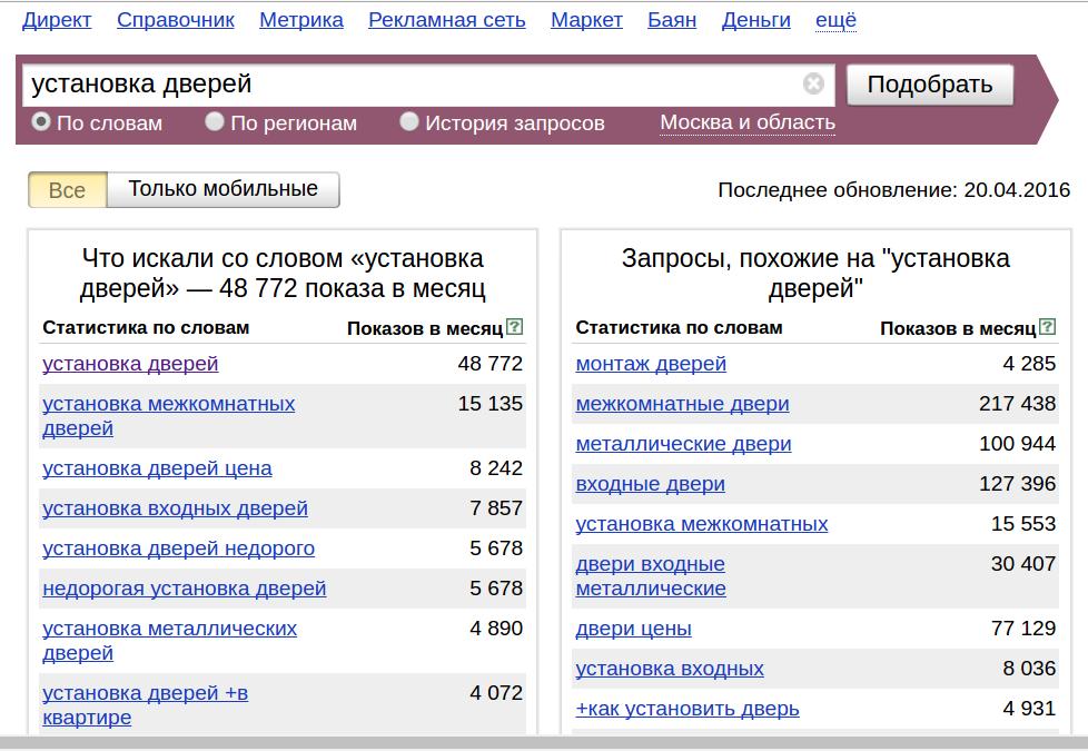 Количество показов по запросу в Яндекс Вордстат