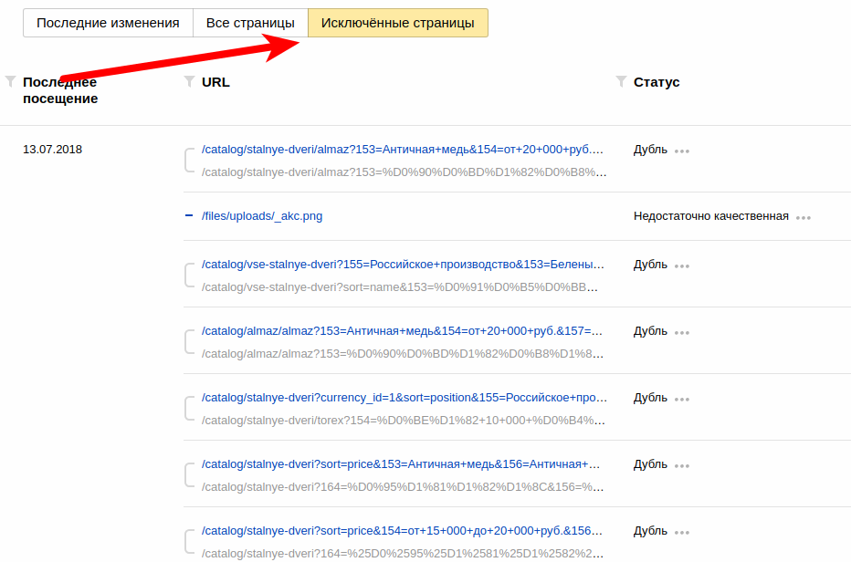 Отчет Яндекс Вебмастера исключенные страницы